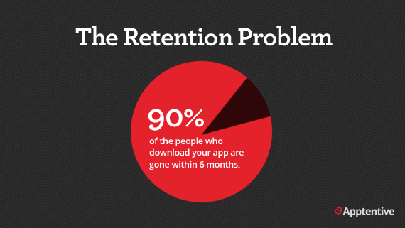 Mobile application The Retention Problem