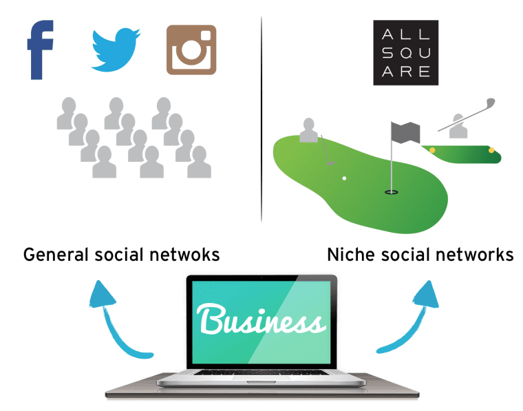 niche social networks graphic