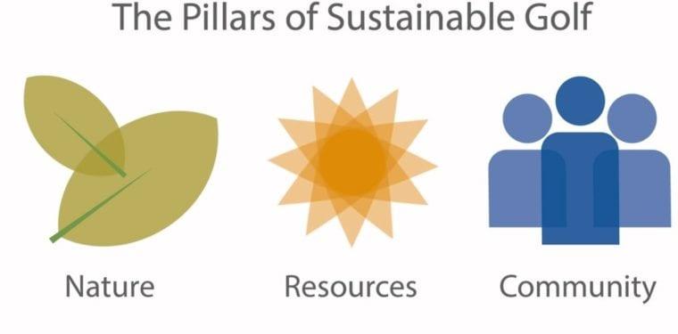 1_The Pillars of Sustainable Golf