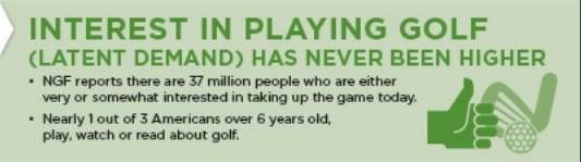 interested in golf