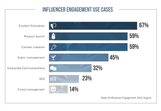 influencer-marketing-celok