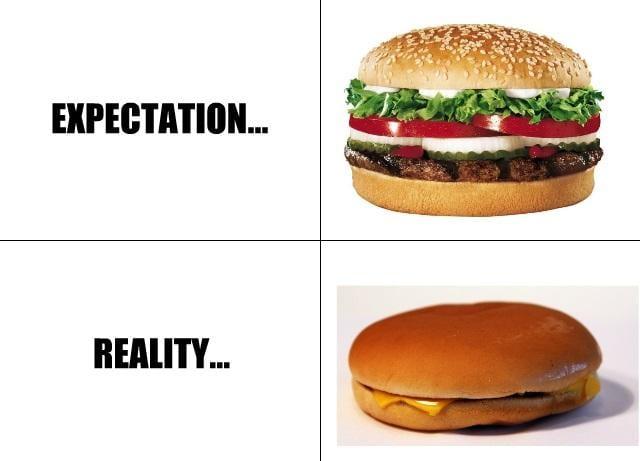 customer experience reality expectation