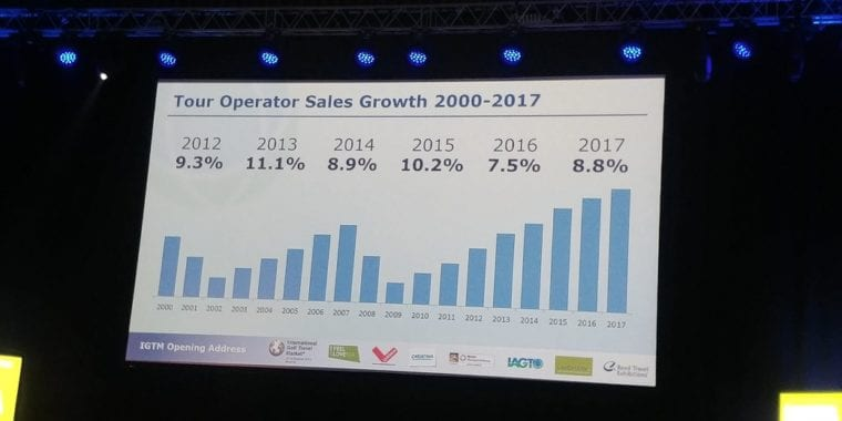 IGTM 2018 & Tour Operator Sales growth 2017
