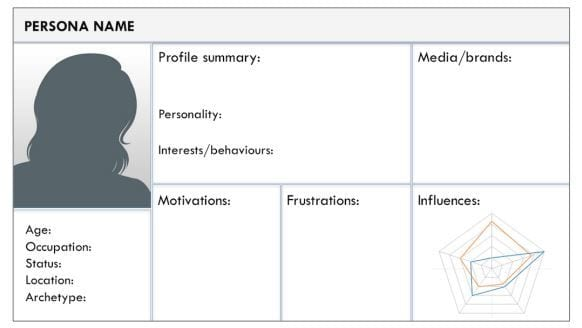 Brand Persona CX metrics