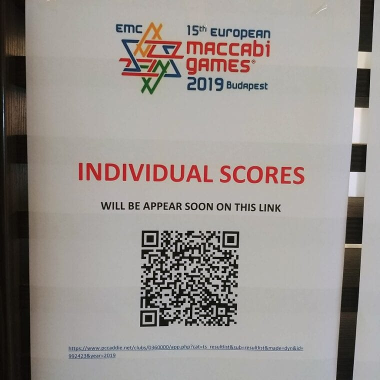15th European Maccabi Games 2019 Pannonia Golf and Country Club Individual scores 20190802